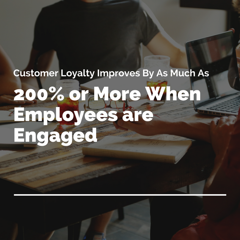 Stats on Employee Engagement & How Vending is a Solution