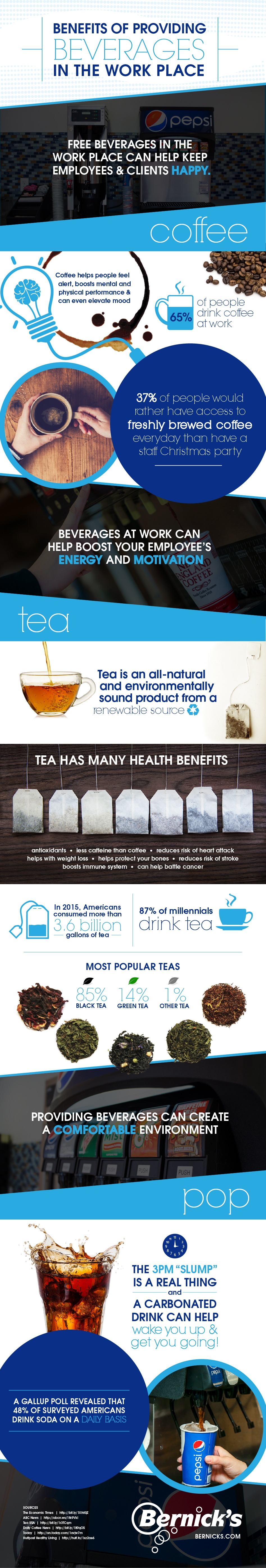 Gov-Corp-Hot-Bev-fountain-Infographic-01.jpeg