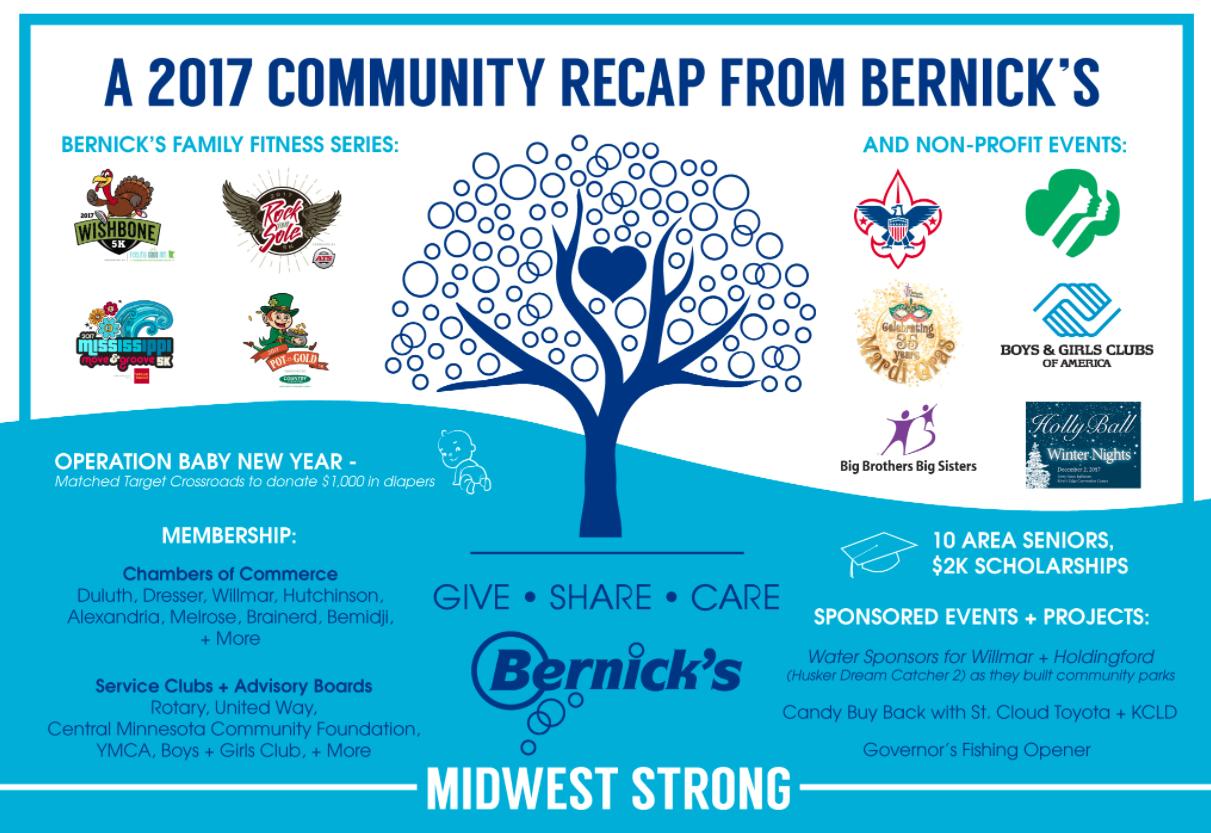 Bernick's 2017 Community Impact